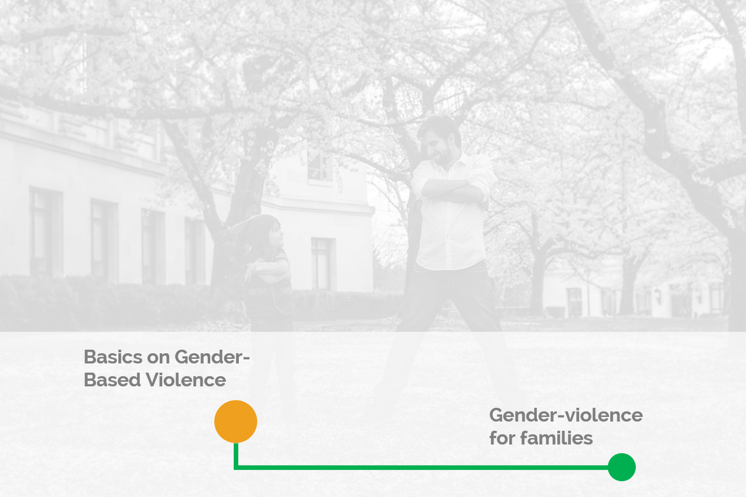 Έμφυλη βία για οικογένειες