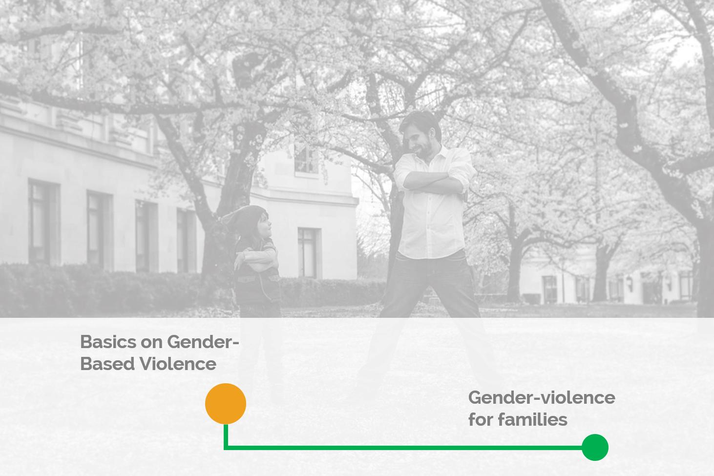 Violența de gen pentru familii